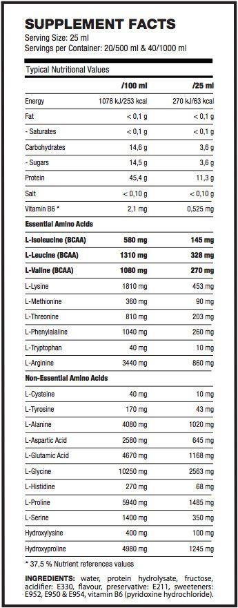 amino acid liquid facts