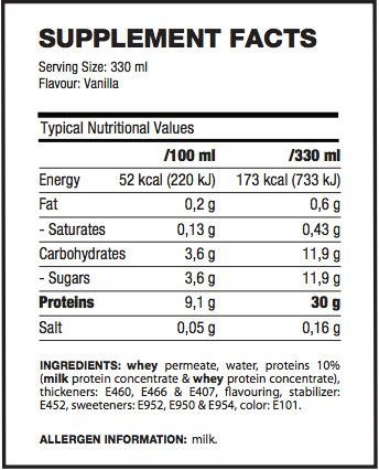delicious whey protein shake tetra  g protein facts