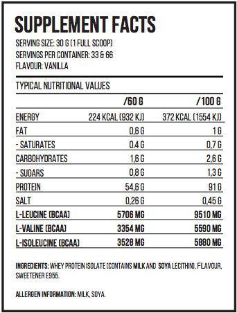 metapure zero carb facts