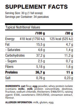 qnt pancake facts