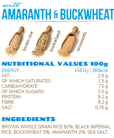 amaranth ingredients