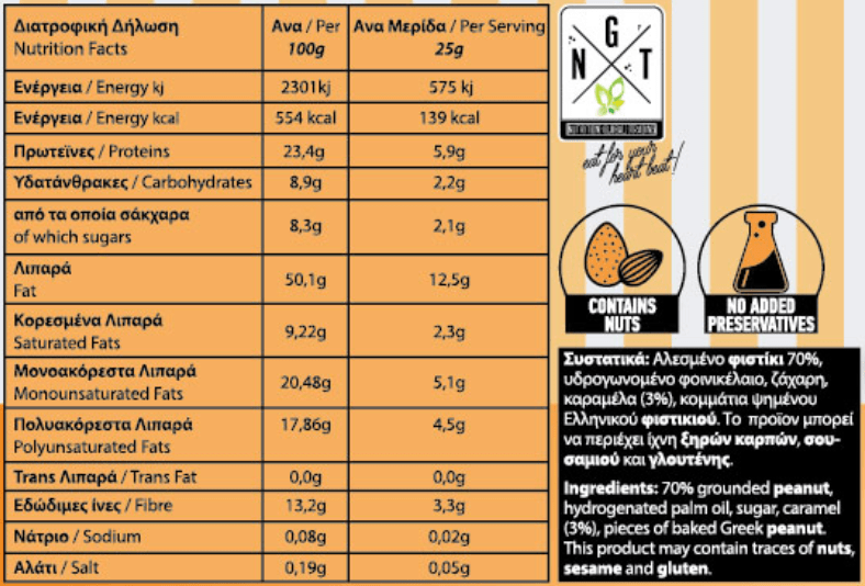 caramelnuts facts