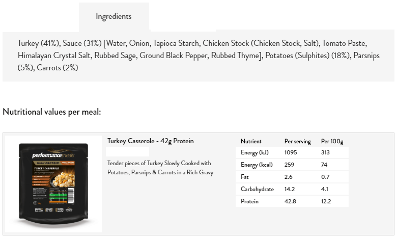 turkey casserole facts