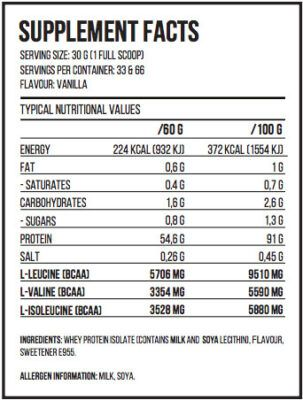 metapure zero carb facts