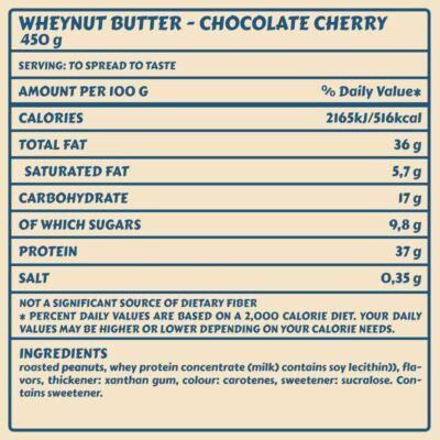 Tabelle WheynutButter ChocolateCherry