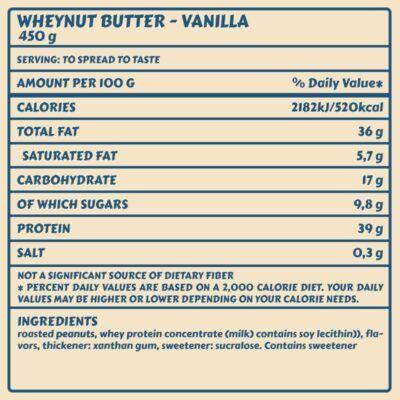 Tabelle WheynutButter Vanilla