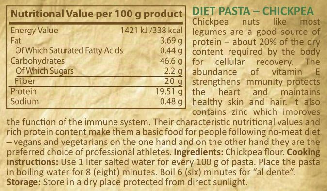 pure nutrition diet protein pasta facts