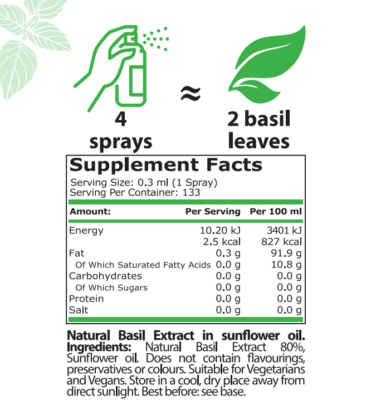 pure nutrition basil spice spray 40 ml supplement facts