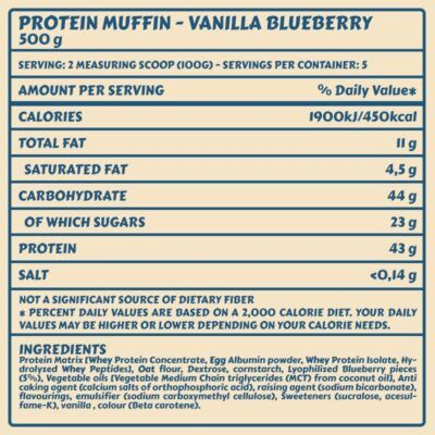 Tabelle MUFFIN VanillaBlueberry