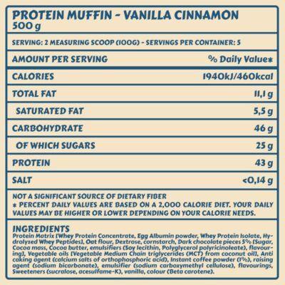 Tabelle MUFFIN VanillaCinnamon