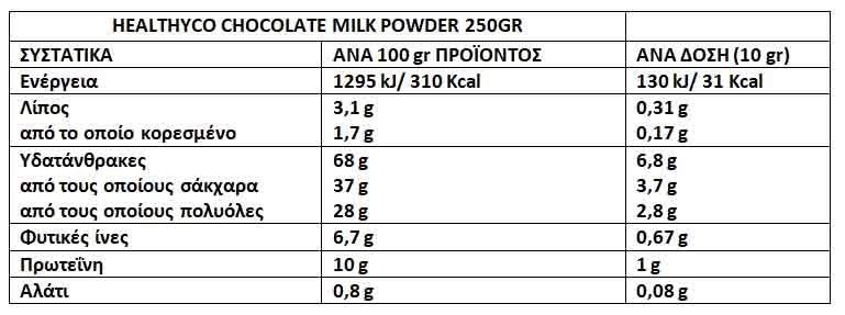 healthyco chocolate milk powder 250 2