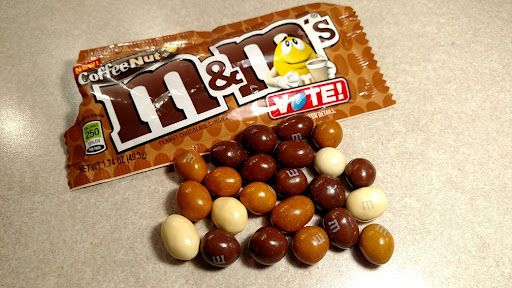 mm coffe nut share size 2